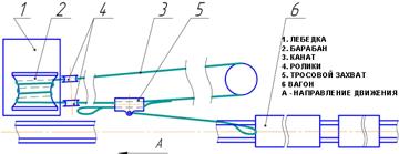 ЛЭМ-5Ш принцип работы